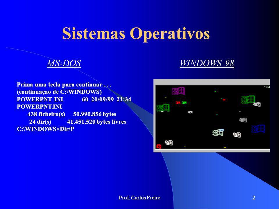 Prof. Carlos Freire2 Sistemas Operativos Prima uma tecla para continuar... (continuaçao de C:\WINDOWS) POWERPNT INI 60 20/09/99 21:34 POWERPNT.INI 438