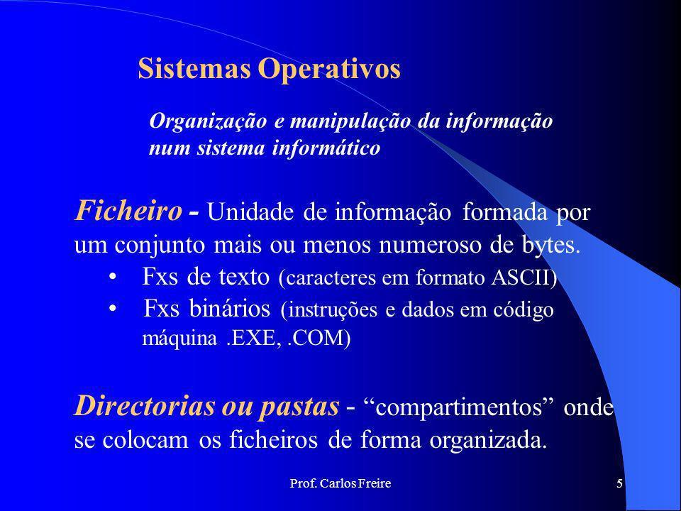 Prof. Carlos Freire5 Sistemas Operativos Organização e manipulação da informação num sistema informático Ficheiro - Unidade de informação formada por
