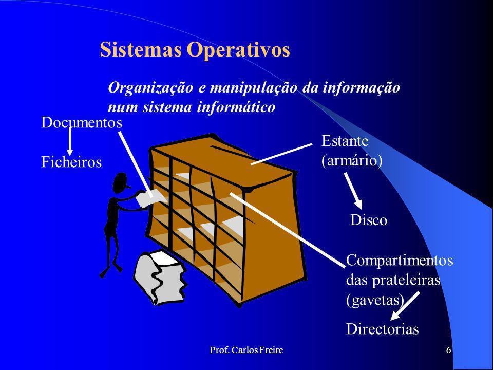 Prof. Carlos Freire6 Sistemas Operativos Organização e manipulação da informação num sistema informático Estante (armário) Disco Documentos Ficheiros