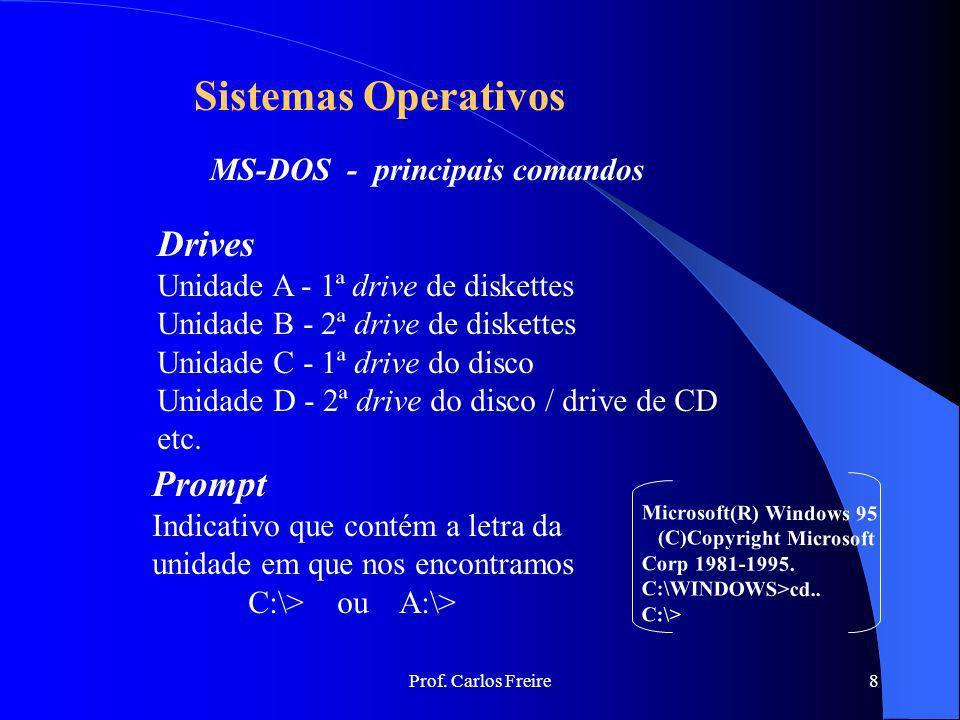 Prof. Carlos Freire8 Sistemas Operativos MS-DOS - principais comandos Drives Unidade A - 1ª drive de diskettes Unidade B - 2ª drive de diskettes Unida