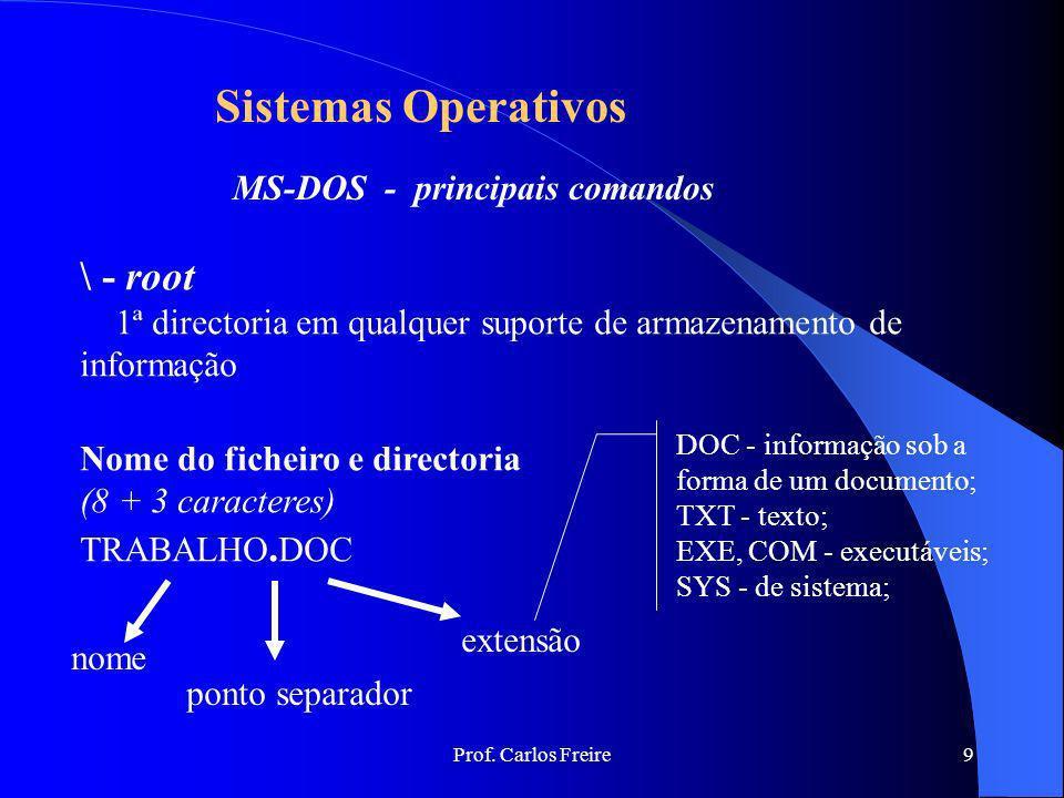 Prof. Carlos Freire9 Sistemas Operativos MS-DOS - principais comandos \ - root 1ª directoria em qualquer suporte de armazenamento de informação Nome d