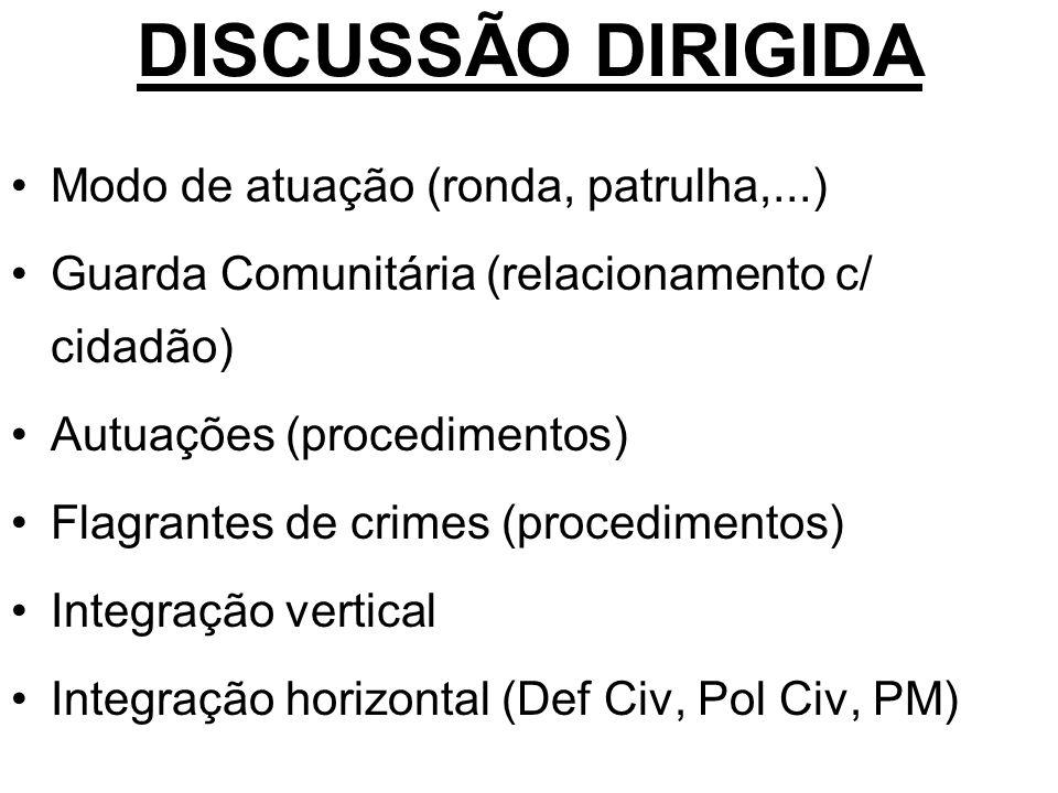 DISCUSSÃO DIRIGIDA Modo de atuação (ronda, patrulha,...) Guarda Comunitária (relacionamento c/ cidadão) Autuações (procedimentos) Flagrantes de crimes