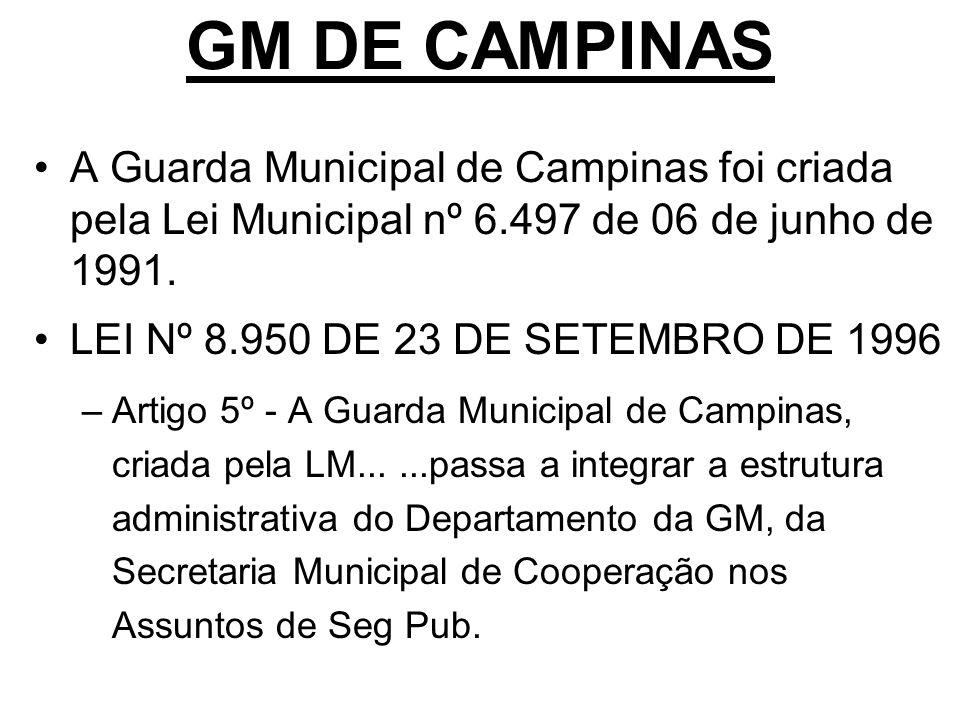 GM DE CAMPINAS A Guarda Municipal de Campinas foi criada pela Lei Municipal nº 6.497 de 06 de junho de 1991. LEI Nº 8.950 DE 23 DE SETEMBRO DE 1996 –A