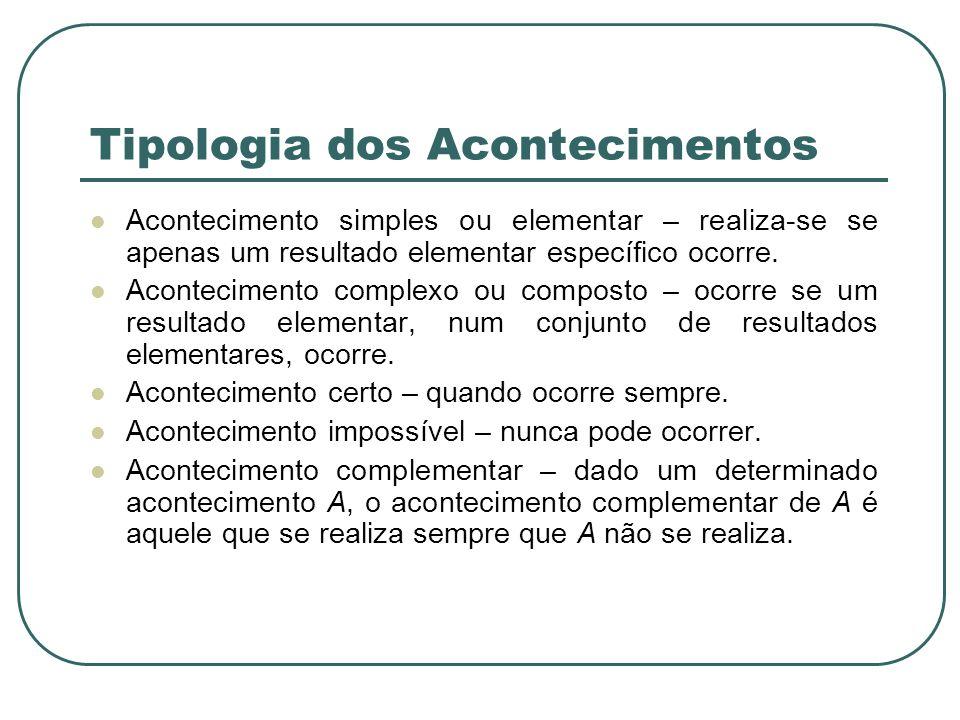 Tipologia dos Acontecimentos Acontecimento simples ou elementar – realiza-se se apenas um resultado elementar específico ocorre. Acontecimento complex