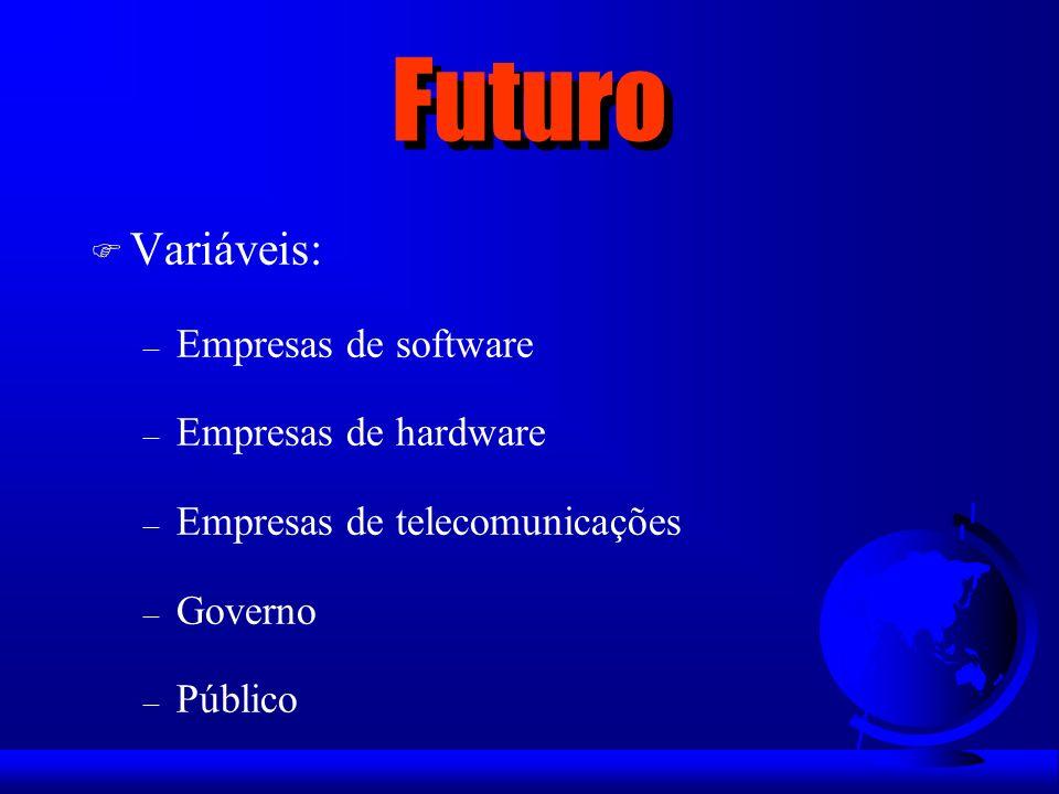 Futuro F Variáveis: – Empresas de software – Empresas de hardware – Empresas de telecomunicações – Governo – Público