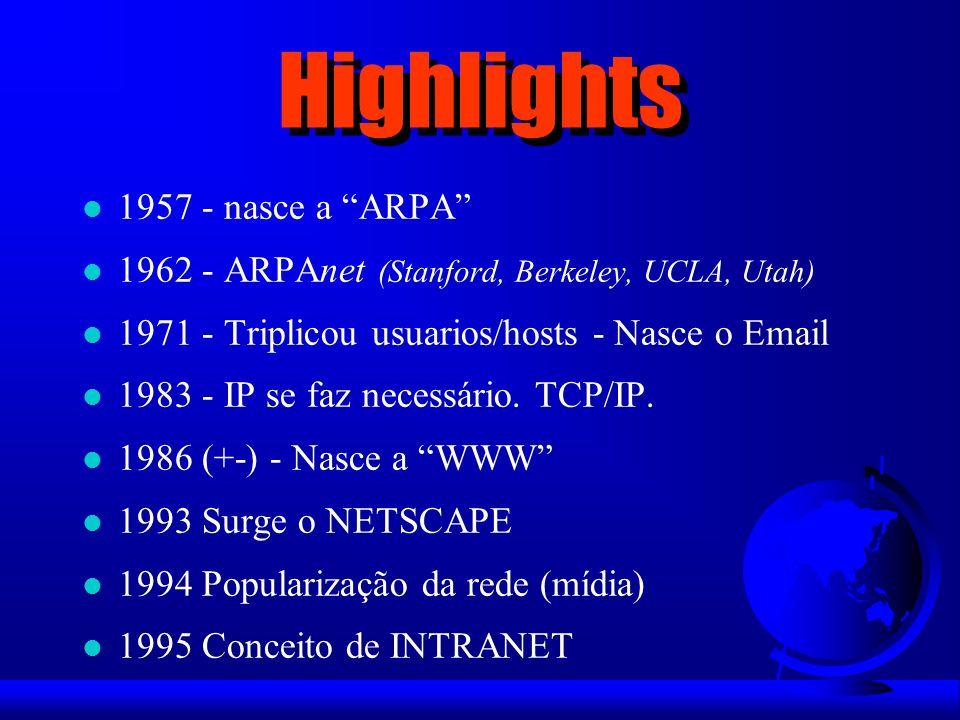 F Correio Eletrônico (e-mail) – Base da INTERNET – Compatibilidade entre plataformas diferentes – jose@amcham.com.br – Comunicação fácil, rápida e barata – Recursos de Attachment