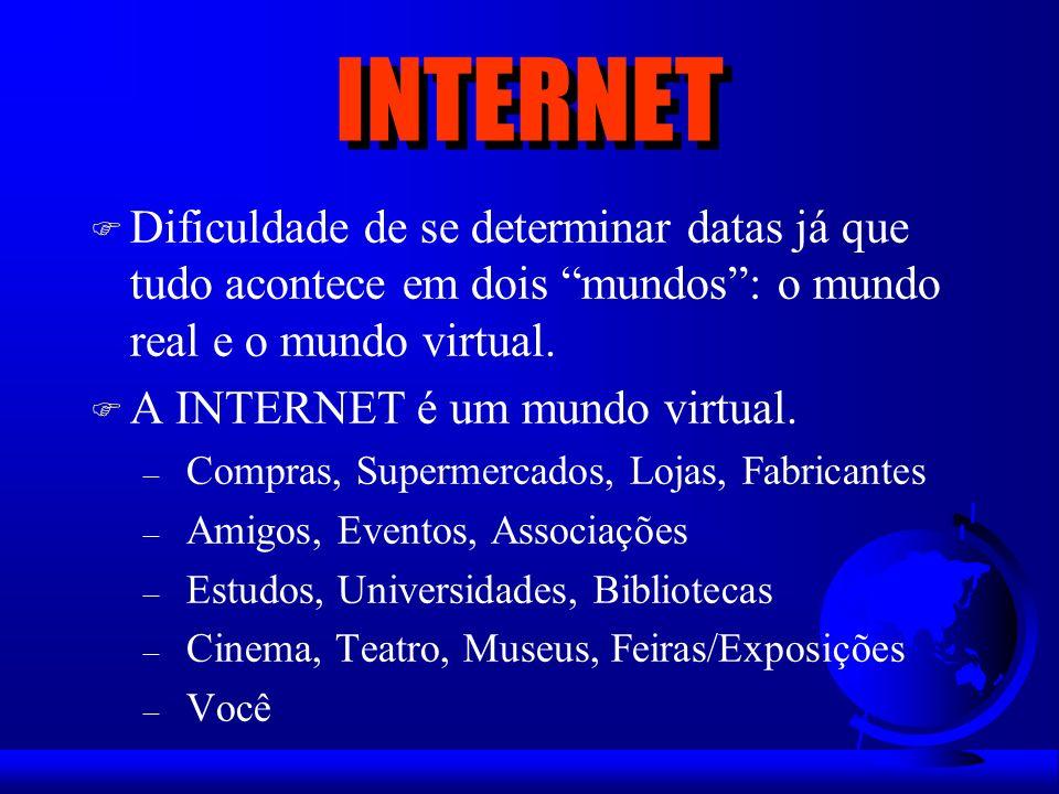 INTERNET F Dificuldade de se determinar datas já que tudo acontece em dois mundos: o mundo real e o mundo virtual. F A INTERNET é um mundo virtual. –