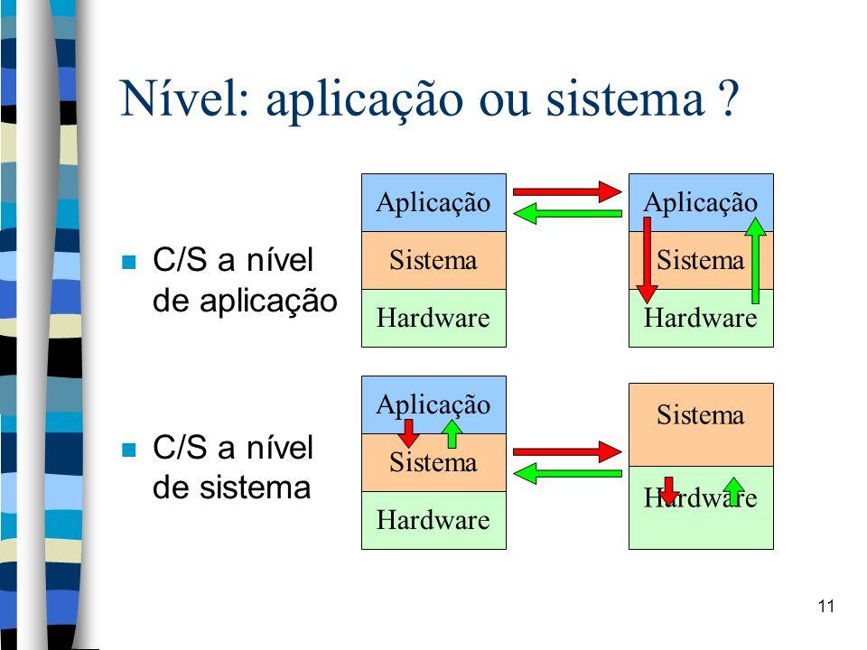 11 Nível: aplicação ou sistema ? C/S a nível de aplicação C/S a nível de sistema Hardware Sistema Aplicação Hardware Sistema Aplicação Hardware Sistem