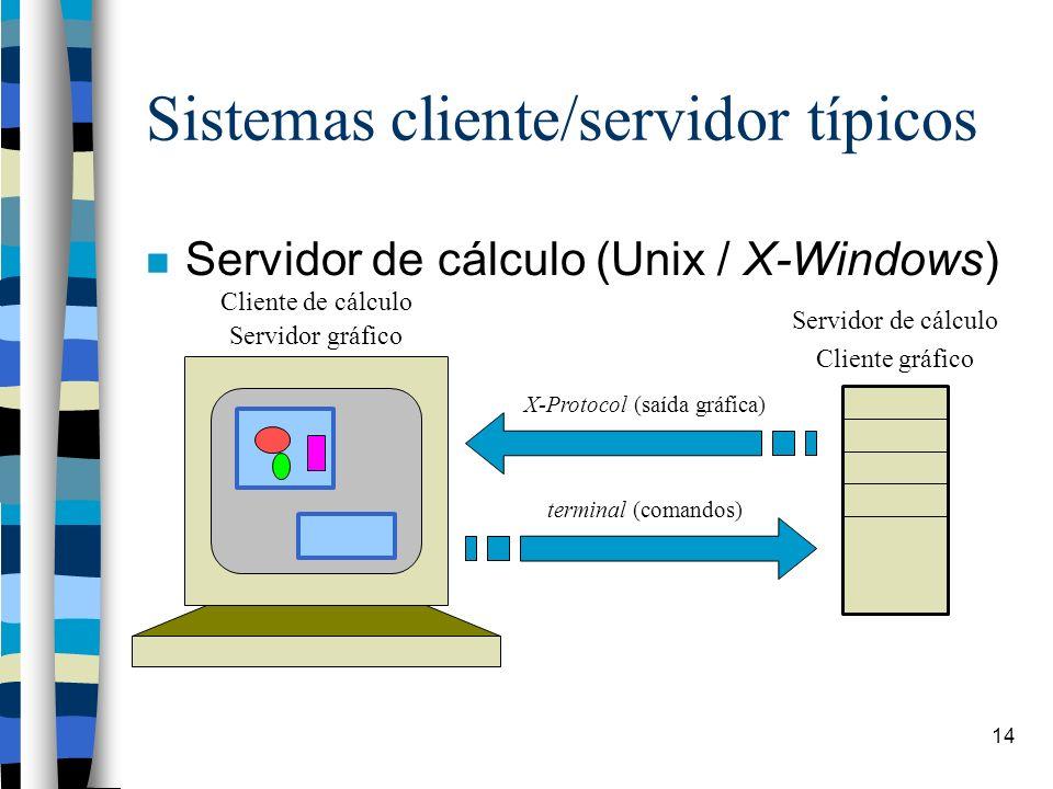 14 Sistemas cliente/servidor típicos Servidor de cálculo (Unix / X-Windows) terminal (comandos) Servidor de cálculo Cliente gráfico Cliente de cálculo Servidor gráfico X-Protocol (saída gráfica)