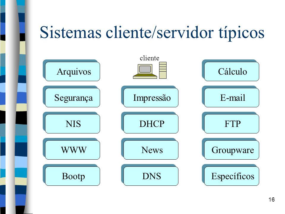 16 Sistemas cliente/servidor típicos cliente EspecíficosWWWDHCPDNSNewsE-mailArquivosImpressãoFTPSegurançaCálculoBootpNISGroupware