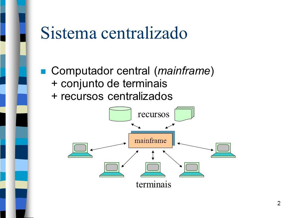 2 Sistema centralizado Computador central (mainframe) + conjunto de terminais + recursos centralizados mainframe recursos terminais