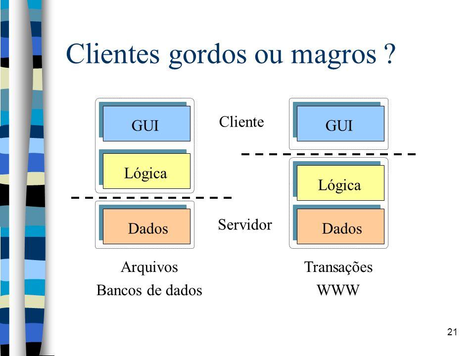 21 Clientes gordos ou magros ? Cliente Servidor GUI Lógica Dados GUILógicaDados Arquivos Bancos de dados Transações WWW