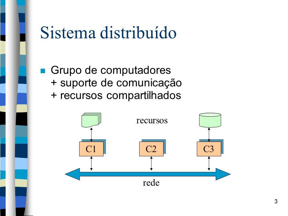 3 Sistema distribuído Grupo de computadores + suporte de comunicação + recursos compartilhados C1C3C2 rede recursos