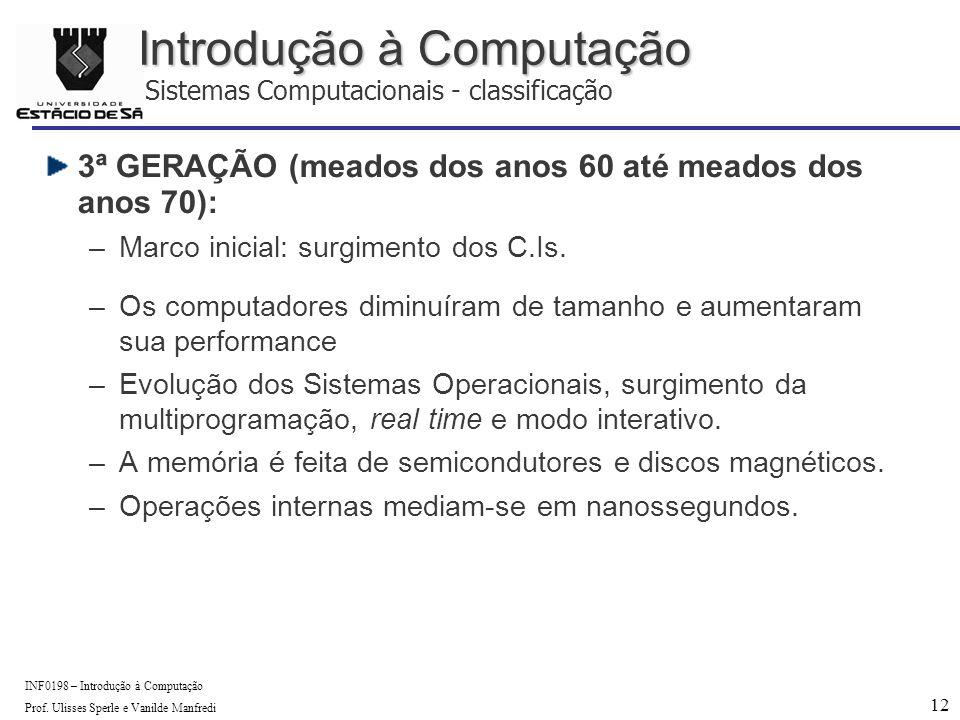 12 INF0198 – Introdução à Computação Prof.