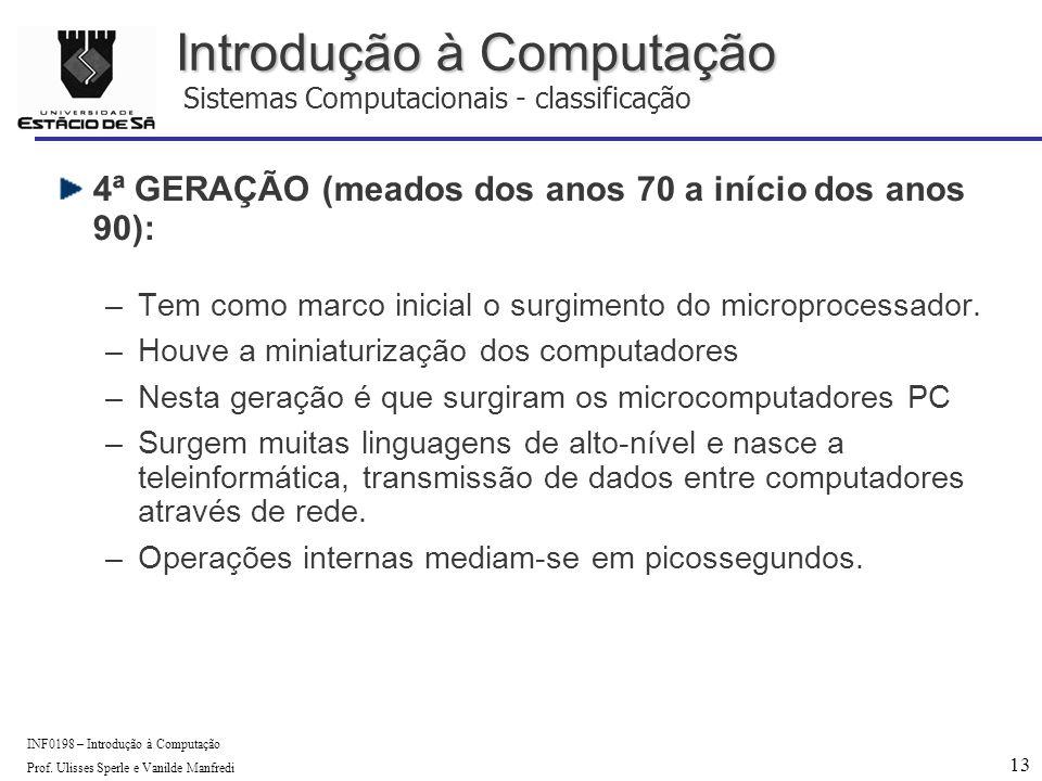 13 INF0198 – Introdução à Computação Prof.