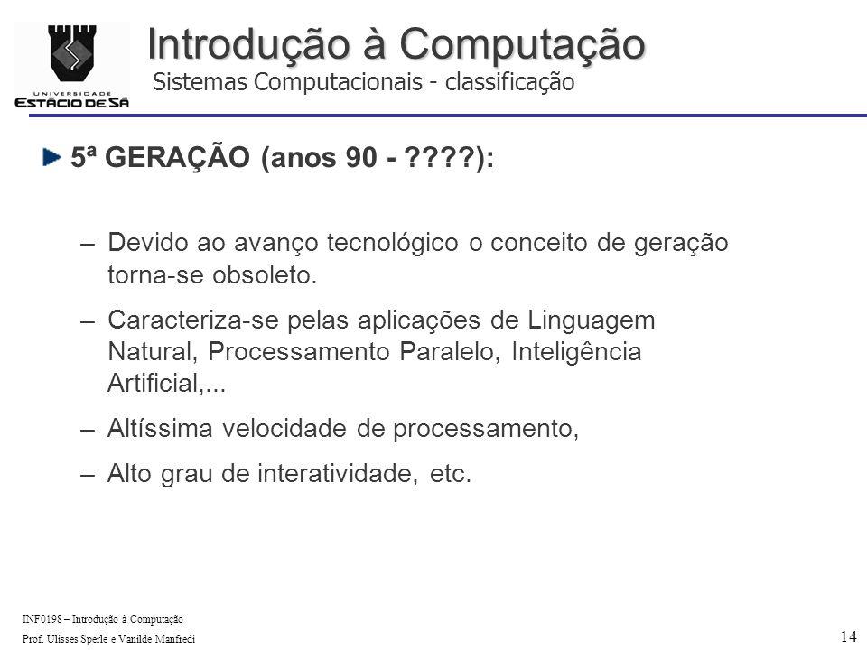14 INF0198 – Introdução à Computação Prof.