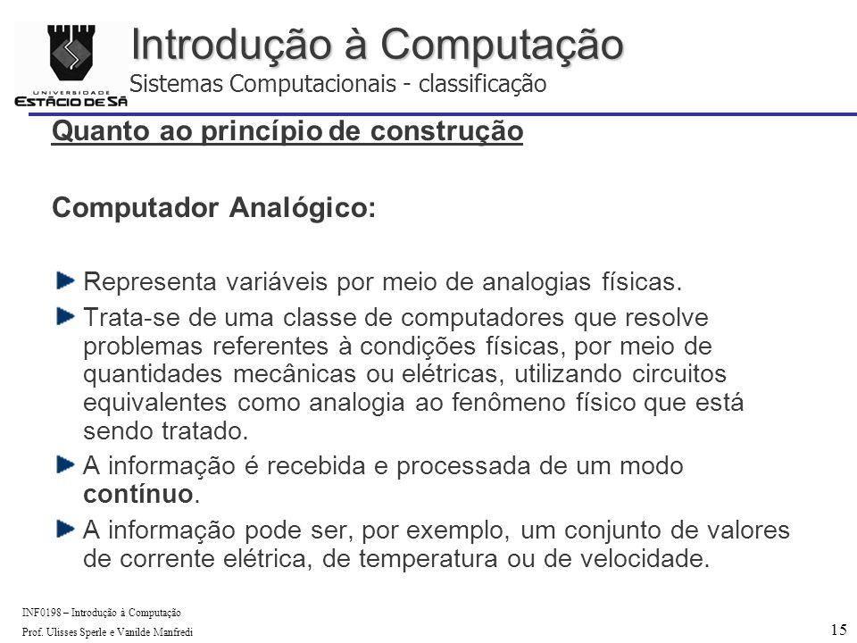15 INF0198 – Introdução à Computação Prof.