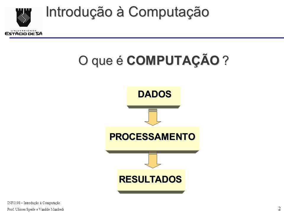 2 INF0198 – Introdução à Computação Prof. Ulisses Sperle e Vanilde Manfredi O que é COMPUTAÇÃO .
