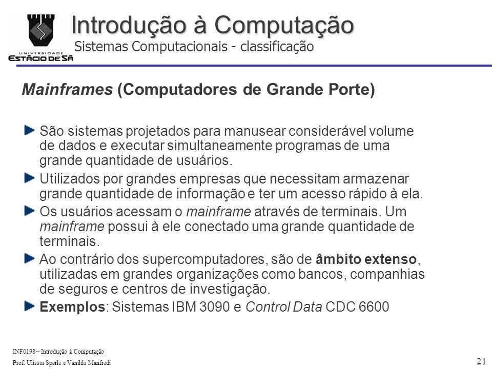 21 INF0198 – Introdução à Computação Prof.