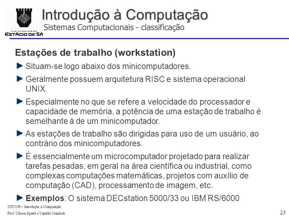 23 INF0198 – Introdução à Computação Prof.