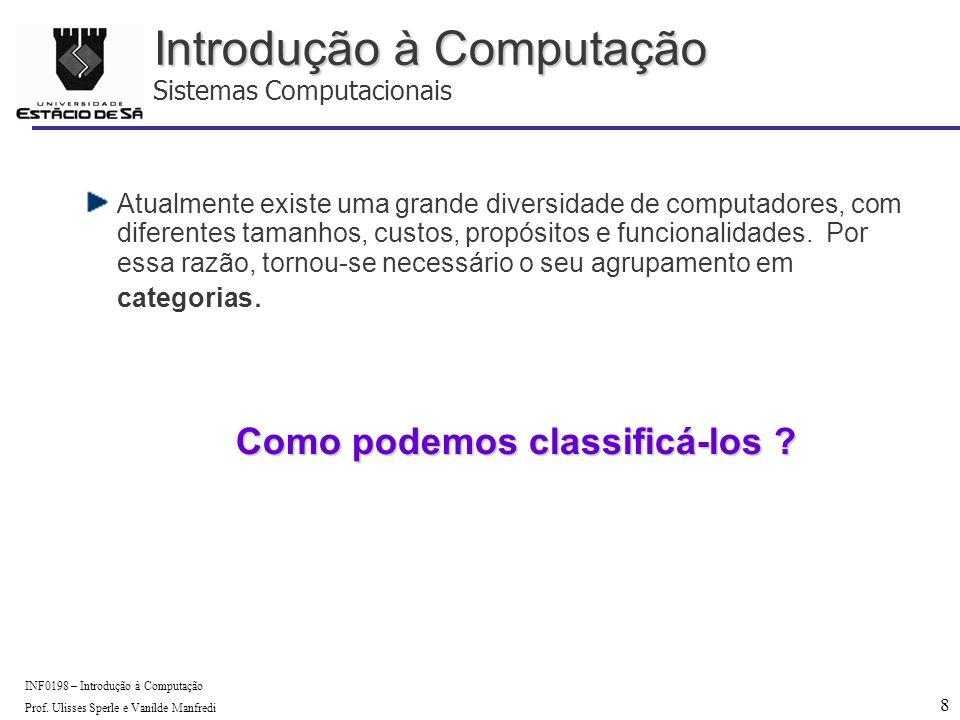 19 INF0198 – Introdução à Computação Prof.
