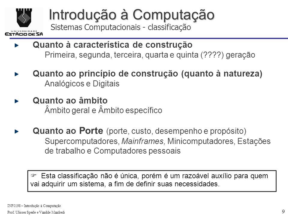30 INF0198 – Introdução à Computação Prof.