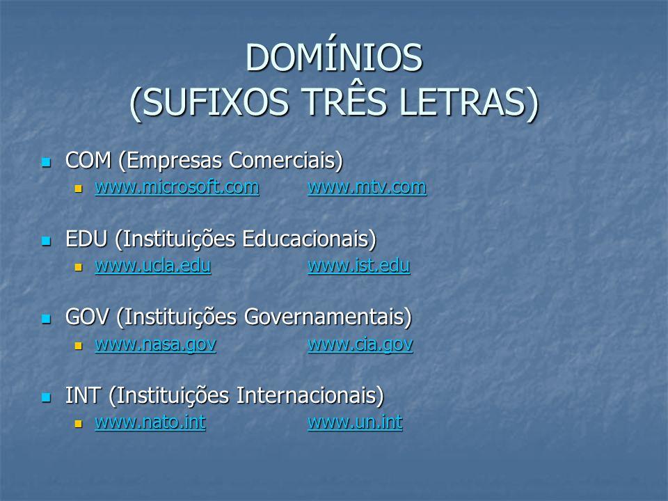 DOMÍNIOS (SUFIXOS TRÊS LETRAS) COM (Empresas Comerciais) COM (Empresas Comerciais) www.microsoft.comwww.mtv.com www.microsoft.comwww.mtv.com www.micro
