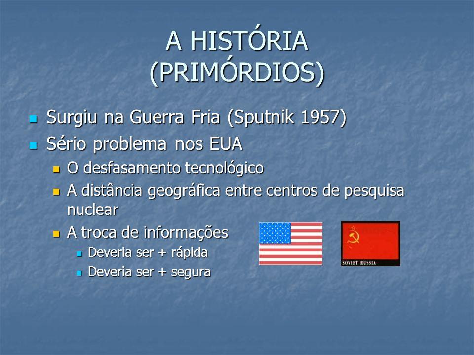 A HISTÓRIA (PRIMÓRDIOS) Surgiu na Guerra Fria (Sputnik 1957) Surgiu na Guerra Fria (Sputnik 1957) Sério problema nos EUA Sério problema nos EUA O desf