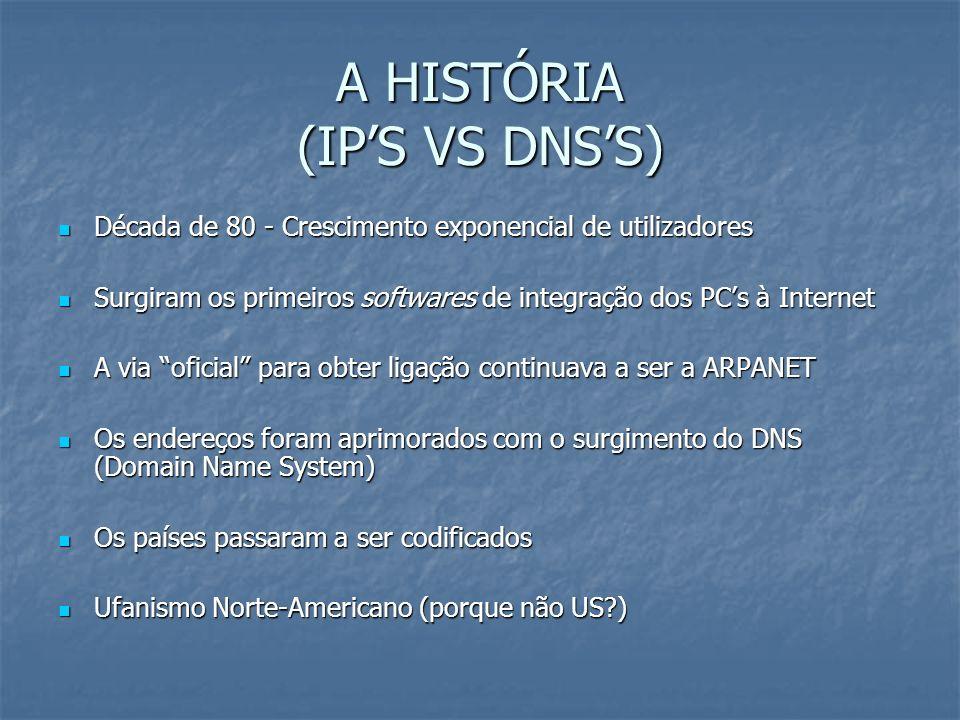 A HISTÓRIA (IPS VS DNSS) Década de 80 - Crescimento exponencial de utilizadores Década de 80 - Crescimento exponencial de utilizadores Surgiram os pri