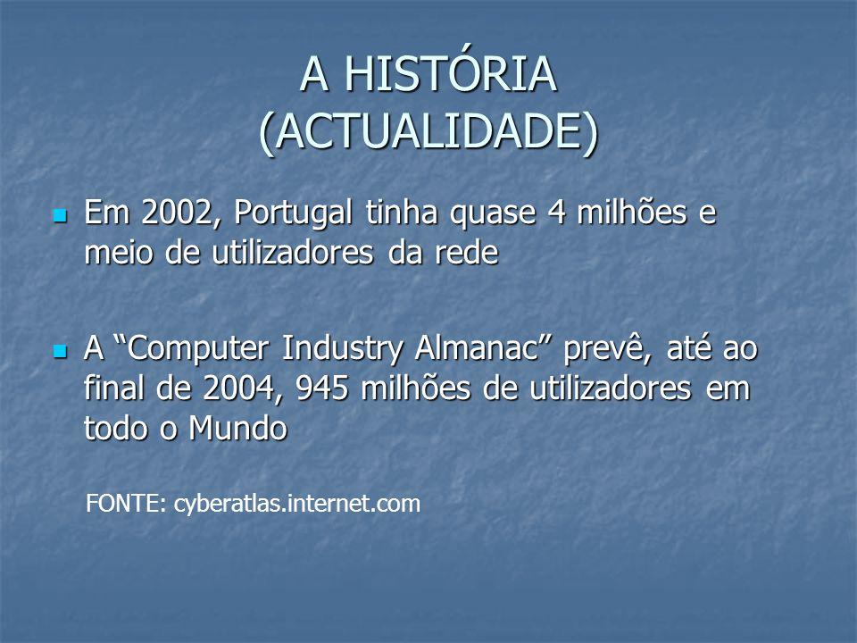 A HISTÓRIA (ACTUALIDADE) Em 2002, Portugal tinha quase 4 milhões e meio de utilizadores da rede Em 2002, Portugal tinha quase 4 milhões e meio de util