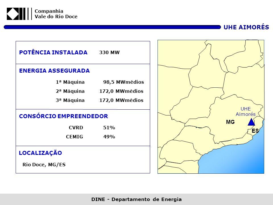 Companhia Vale do Rio Doce UHE AIMORÉS DINE - Departamento de Energia MG ES UHE Aimorés POTÊNCIA INSTALADA 330 MW ENERGIA ASSEGURADA 1ª Máquina98,5 MW