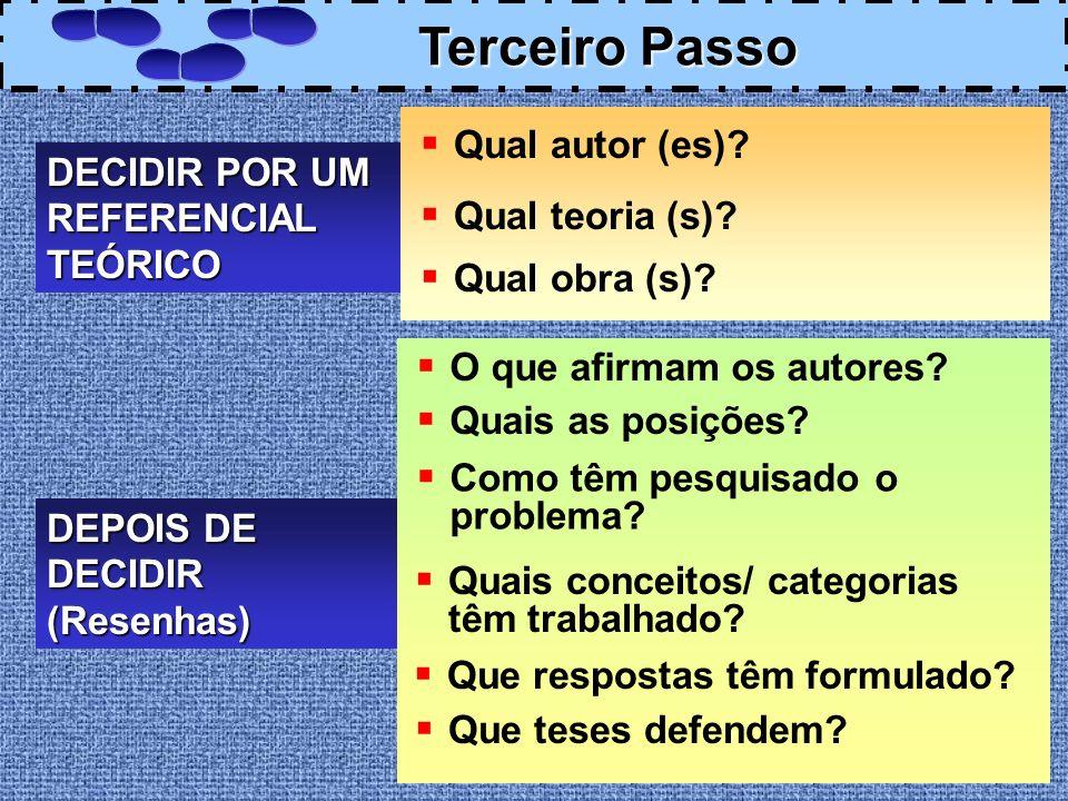 DECIDIR POR UM REFERENCIAL TEÓRICO Qual autor (es)? Qual teoria (s)? Qual obra (s)? Terceiro Passo Terceiro Passo DEPOIS DE DECIDIR (Resenhas) O que a