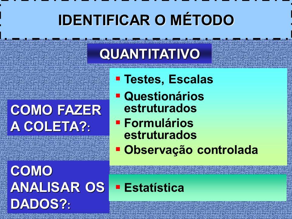 IDENTIFICAR O MÉTODO QUANTITATIVO COMO FAZER A COLETA? : COMO ANALISAR OS DADOS? : Testes, Escalas Questionários estruturados Formulários estruturados