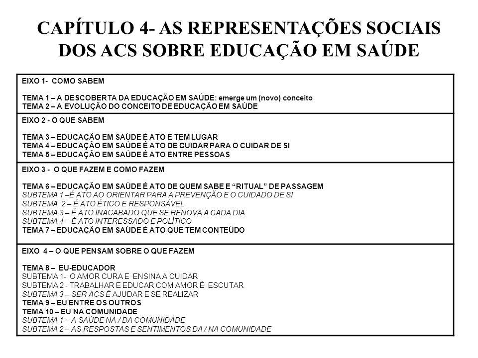 CAPÍTULO 4- AS REPRESENTAÇÕES SOCIAIS DOS ACS SOBRE EDUCAÇÃO EM SAÚDE EIXO 1- COMO SABEM TEMA 1 – A DESCOBERTA DA EDUCAÇÃO EM SAÚDE: emerge um (novo)