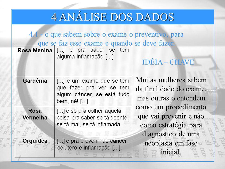 4 ANÁLISE DOS DADOS 4.1 - o que sabem sobre o exame o preventivo, para que se faz esse exame e quando se deve fazer. Rosa Menina [...] é pra saber se