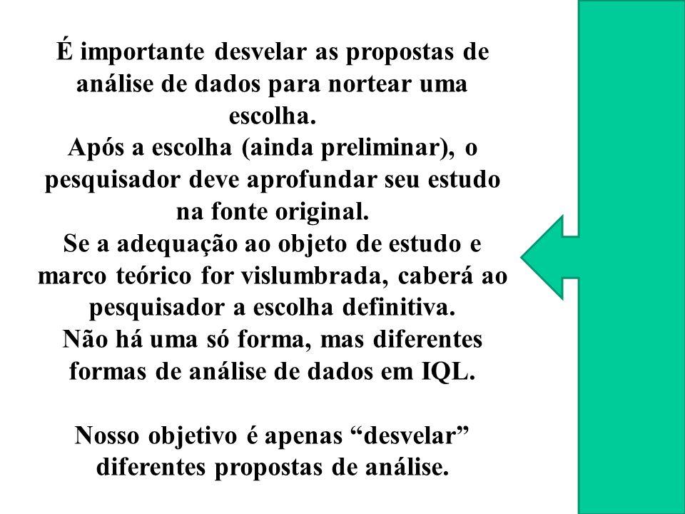 ANÁLISE DE CONTEÚDO (AC) Análise dos ATOS DA FALA ANÁLISE DO DISCURSO (AD) Análise do enunciado ANÁLISE DE CONVERSAÇÃO Análise do Processo Interacional ANÁLISE HERMENÊUTICA Análise dos Conflitos