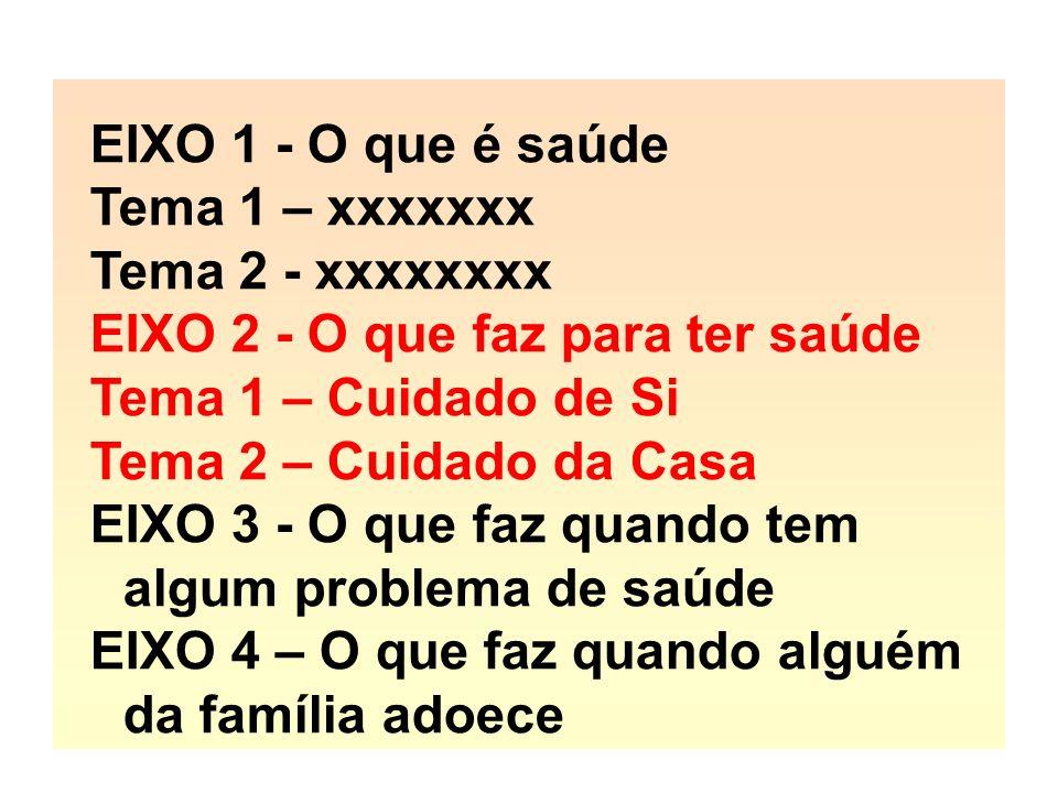 EIXO 1 - O que é saúde Tema 1 – xxxxxxx Tema 2 - xxxxxxxx EIXO 2 - O que faz para ter saúde Tema 1 – Cuidado de Si Tema 2 – Cuidado da Casa EIXO 3 - O