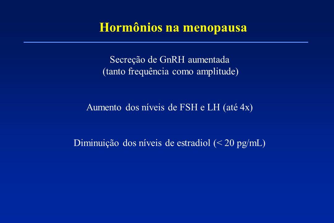 Secreção de GnRH aumentada (tanto frequência como amplitude) Aumento dos níveis de FSH e LH (até 4x) Diminuição dos níveis de estradiol (< 20 pg/mL) H