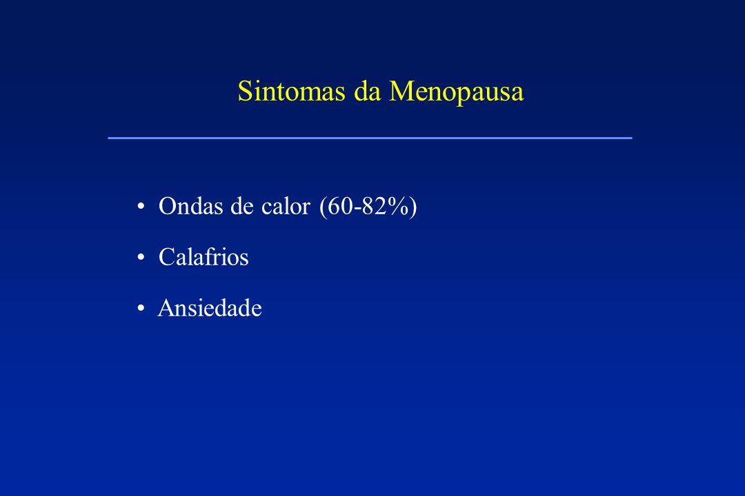 Sintomas da Menopausa Ondas de calor (60-82%) Calafrios Ansiedade