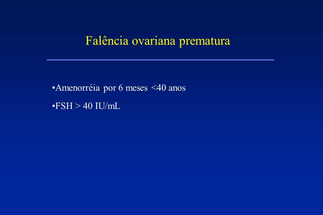 Falência ovariana prematura Amenorréia por 6 meses <40 anos FSH > 40 IU/mL