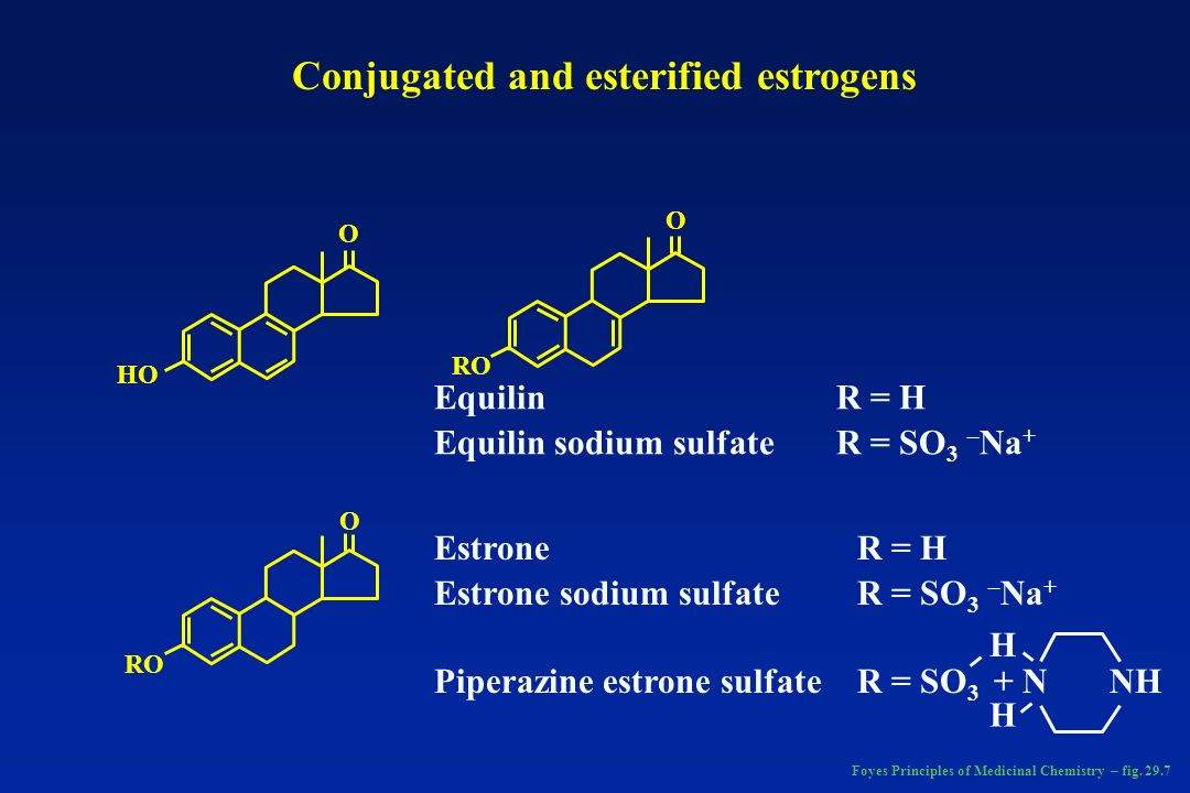 HO O O O RO Equilin Equilin sodium sulfate Estrone Estrone sodium sulfate Piperazine estrone sulfate R = H R = SO 3 – Na + R = H R = SO 3 – Na + R = SO 3 + N NH H H Conjugated and esterified estrogens Foyes Principles of Medicinal Chemistry – fig.