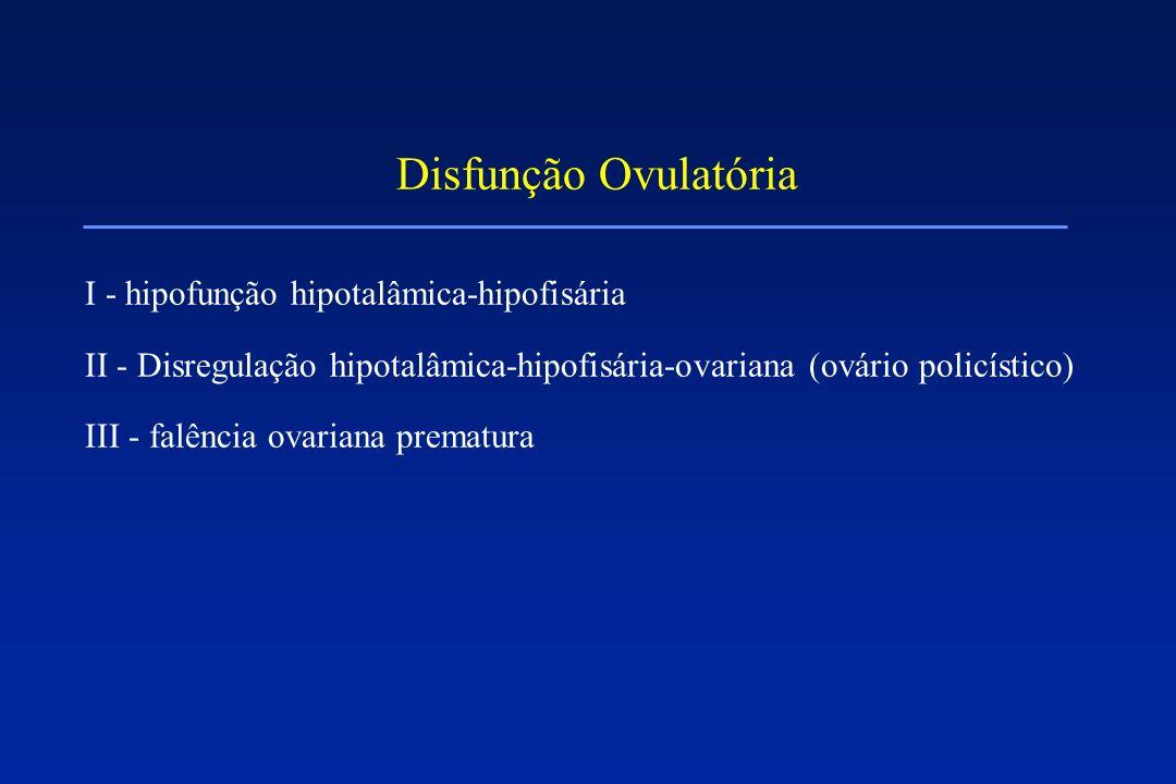 Disfunção Ovulatória I - hipofunção hipotalâmica-hipofisária II - Disregulação hipotalâmica-hipofisária-ovariana (ovário policístico) III - falência o