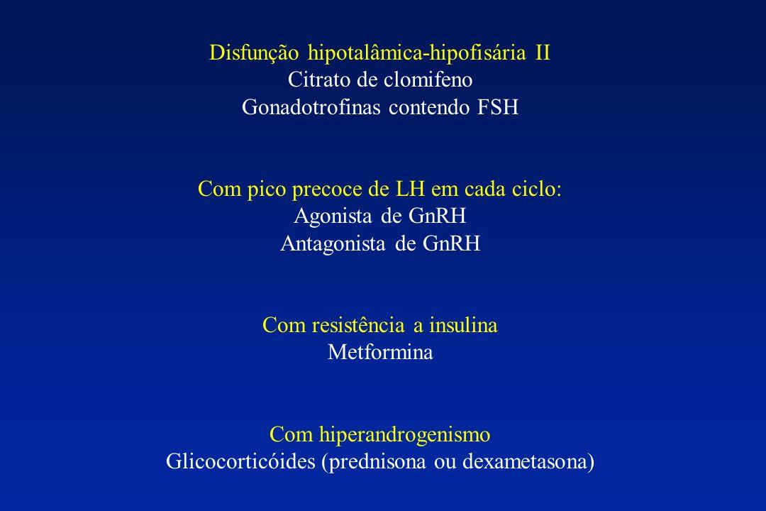 Disfunção hipotalâmica-hipofisária II Citrato de clomifeno Gonadotrofinas contendo FSH Com pico precoce de LH em cada ciclo: Agonista de GnRH Antagoni