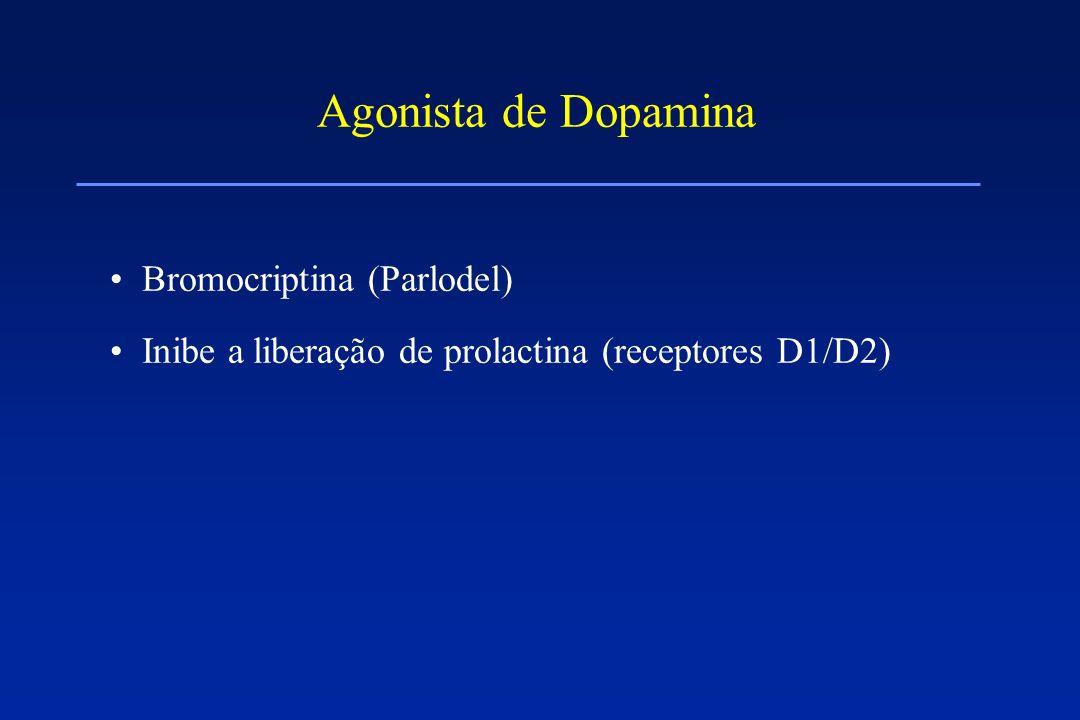 Agonista de Dopamina Bromocriptina (Parlodel) Inibe a liberação de prolactina (receptores D1/D2)