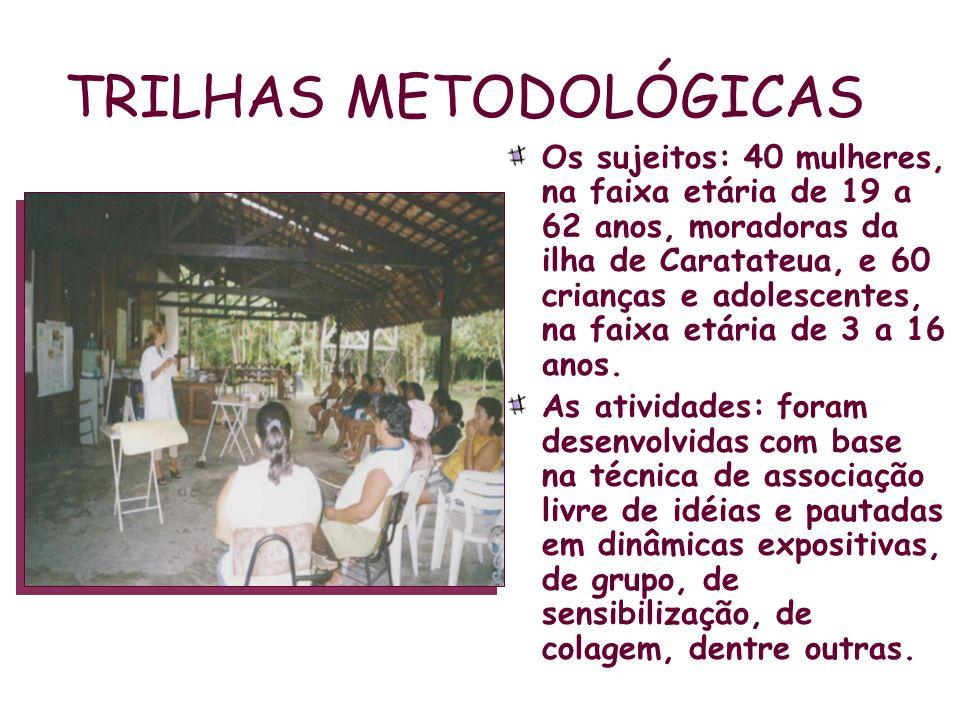 TRILHAS METODOLÓGICAS Os sujeitos: 40 mulheres, na faixa etária de 19 a 62 anos, moradoras da ilha de Caratateua, e 60 crianças e adolescentes, na fai