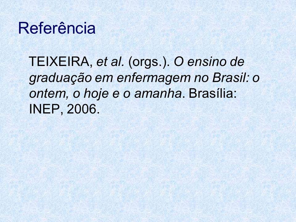 Referência TEIXEIRA, et al. (orgs.). O ensino de graduação em enfermagem no Brasil: o ontem, o hoje e o amanha. Brasília: INEP, 2006.