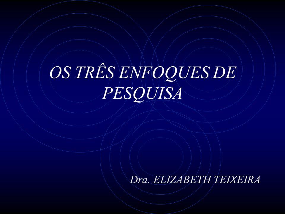 OS TRÊS ENFOQUES DE PESQUISA Dra. ELIZABETH TEIXEIRA