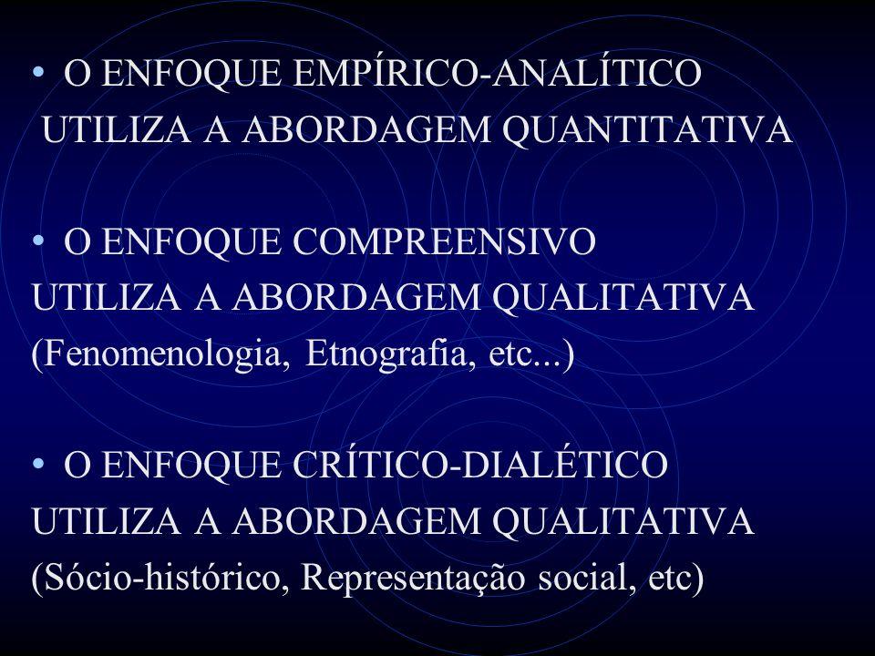 O ENFOQUE EMPÍRICO-ANALÍTICO UTILIZA A ABORDAGEM QUANTITATIVA O ENFOQUE COMPREENSIVO UTILIZA A ABORDAGEM QUALITATIVA (Fenomenologia, Etnografia, etc...) O ENFOQUE CRÍTICO-DIALÉTICO UTILIZA A ABORDAGEM QUALITATIVA (Sócio-histórico, Representação social, etc)