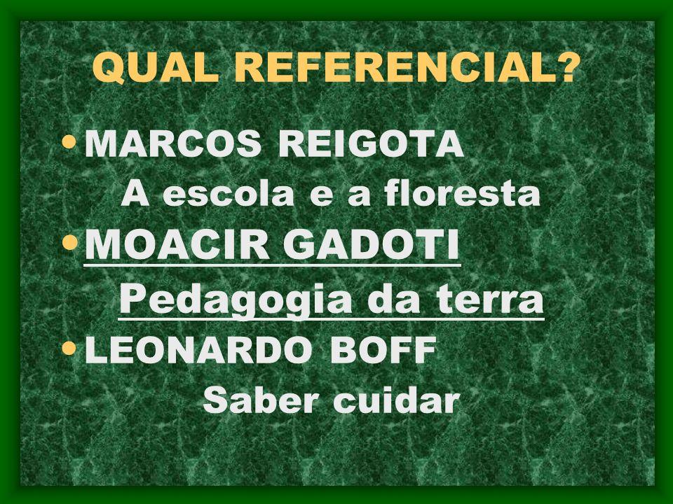 QUAL REFERENCIAL? MARCOS REIGOTA A escola e a floresta MOACIR GADOTI Pedagogia da terra LEONARDO BOFF Saber cuidar