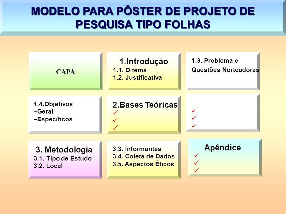 MODELO PARA PÔSTER DE PROJETO DE PESQUISA TIPO FOLHAS CAPA 2.Bases Teóricas 1.Introdução 1.1.